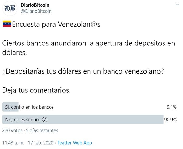 Encuesta DiarioBitcoin Twitter
