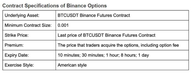 binance-lanza-opciones-bitcoin