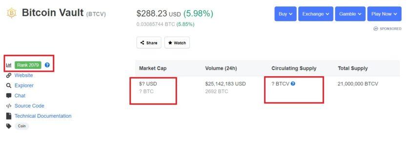 Ausencia de datos en el caso de Bitcoin Vault. Imagen extraída de CoinMarketCap.