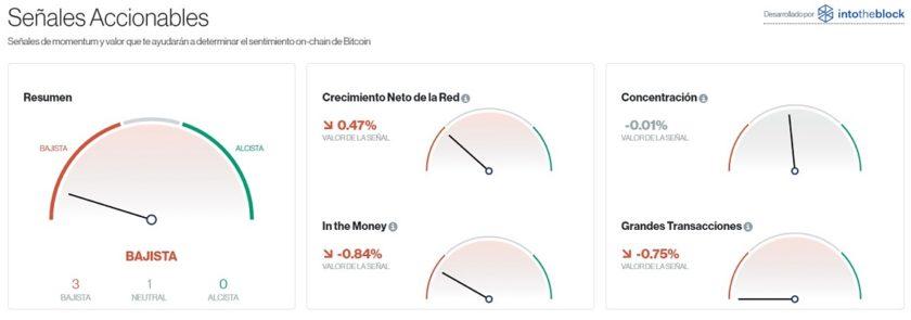 Señales accionables para el mercado Bitcoin este 17 de junio. Imagen de CriptoMercados DiarioBitcoin