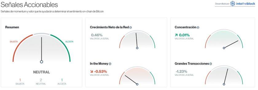 Señanles accionables para el mercado Bitcoin este 25 de junio. Imagen de CriptoMercados DiarioBitcoin