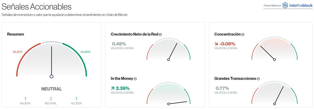 Señales accionables para Bitcoin este 24 de julio. Imagen de CriptoMercados DiarioBitcoin
