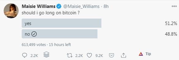 Maisie Williams Bitcoin