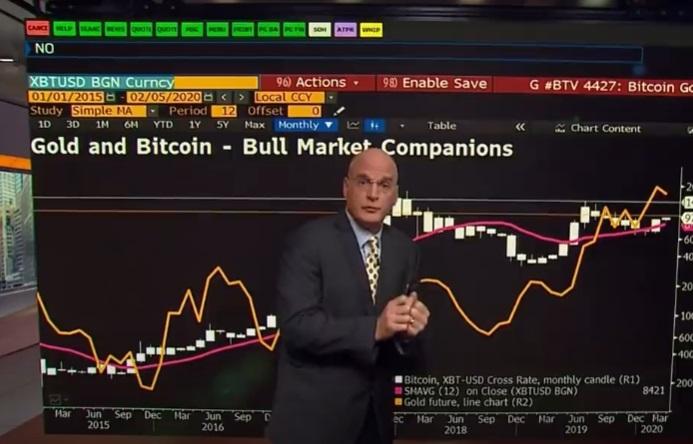 Analista Mike McGlone. Imagen de Youtube